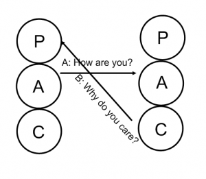 crossed transaction transactional analysis